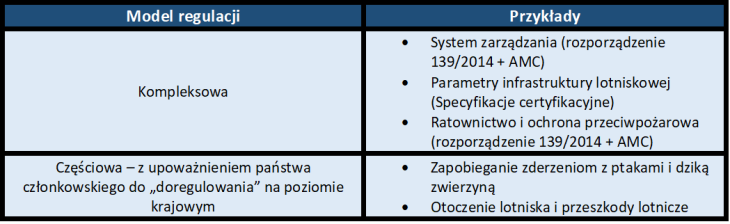 tabela przepisy